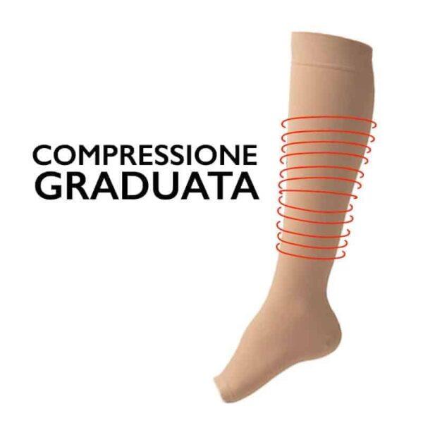 Comfort Soxs – Calze a Compressione Antifatica 1+1 gratis